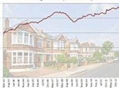 ONS: House prices rise by 2.7% across UK in the last year